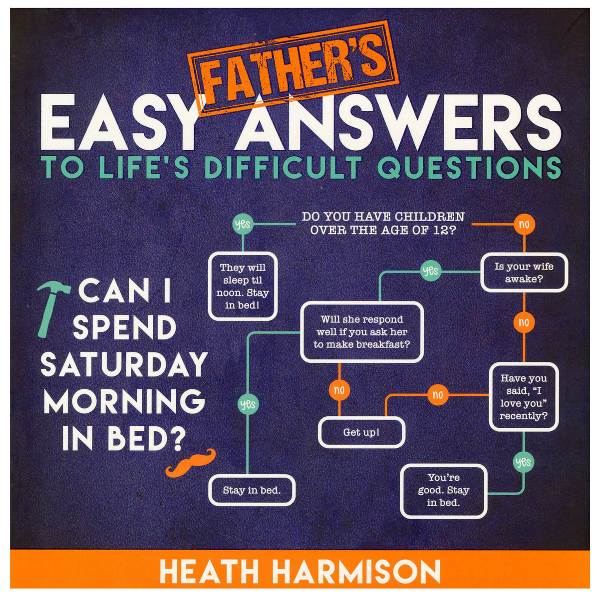 Father's Answers To Life's Difficult Questions By Heath